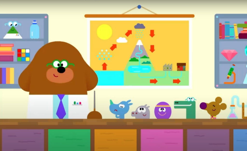 Cartoon characters from Hey Duggee examine a wall chart explaining the rain cycle